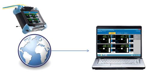 基于网络的UI用于总体自动化和控制的优势,包括从海上进行,执行需要完成的远程故障诊断和任何生产环节任务。