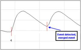 Figure 4. Merged event from a long dead zone