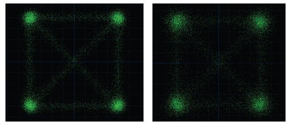 mpact of poor SNR on constellation diagram